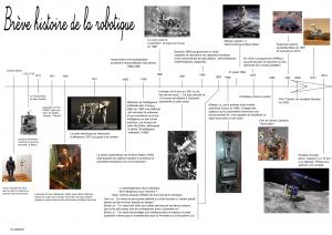 Affiche en pdf sur la petite histoire de la robotique
